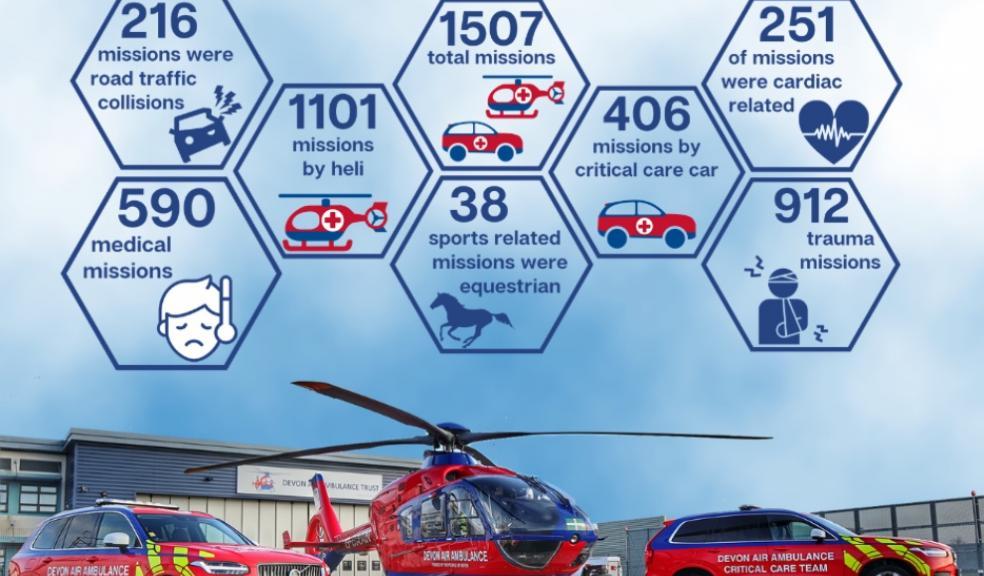 Devon Air Ambulance Trust, DAAT